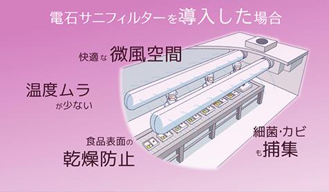 製造業:電石サニフィルター(株)サンロード様